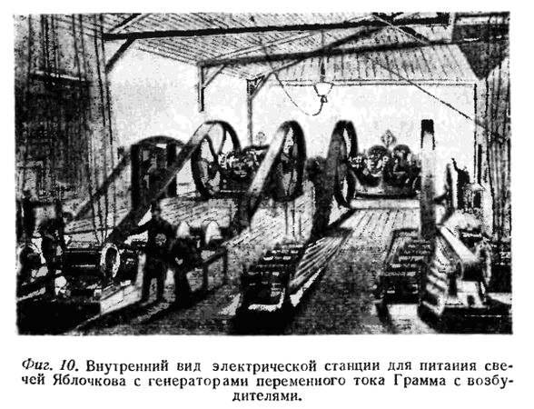 Внутренний вид электрической станции для питания свечей Яблочкова с генераторами переменного тока Грамма с возбудителями